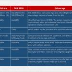 SKYLINE SHR IPL CIHAZI 9 150x150 - Skyline SHR IPL Cihazı